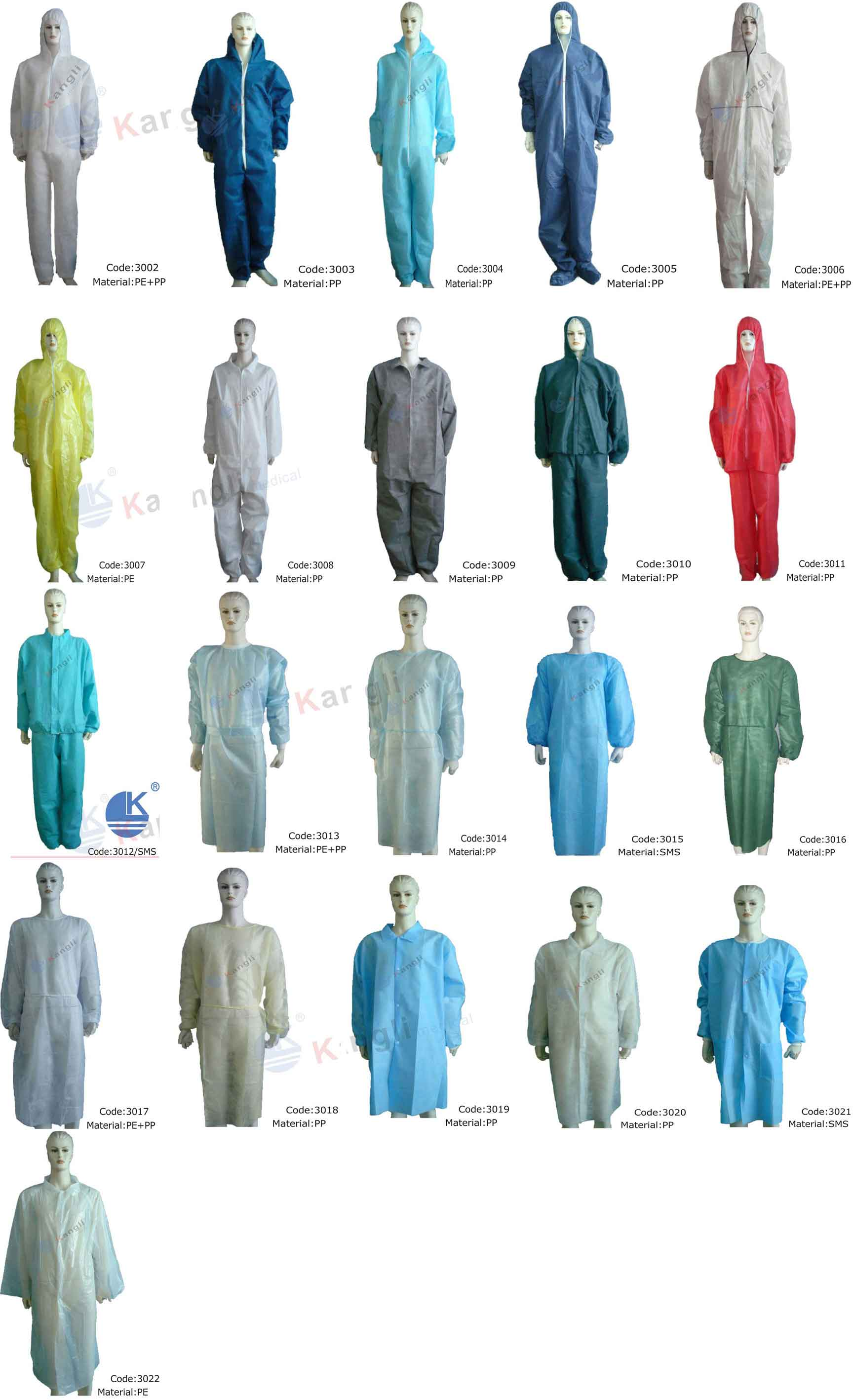 Isolation Gowns_Shandong Kangli Medical Equipment Technology Co., Ltd.